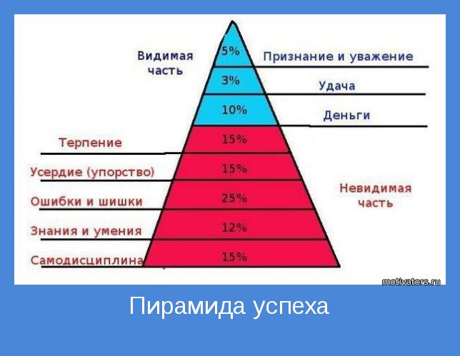 http://motivators.ru/sites/default/files/imagecache/main-motivator/motivator-33946.jpg