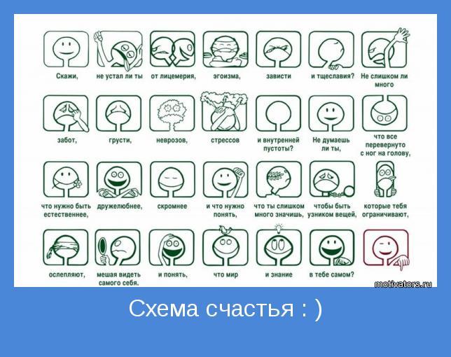 Схема счастья нарисовать