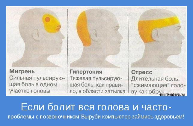 Как лечить затылочные головные боли.как лечить