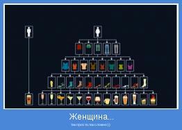 так просто,так сложно:))