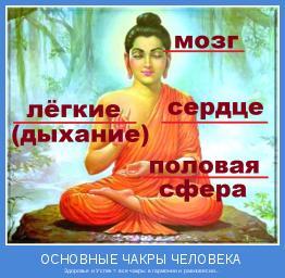 Здоровье и Успех = все чакры в гармонии и равновесии...